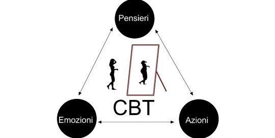 Cognitivo comportamentale per anoressia