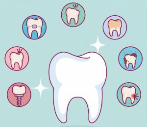 dentista a domicilio a catania