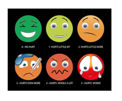 pain rating
